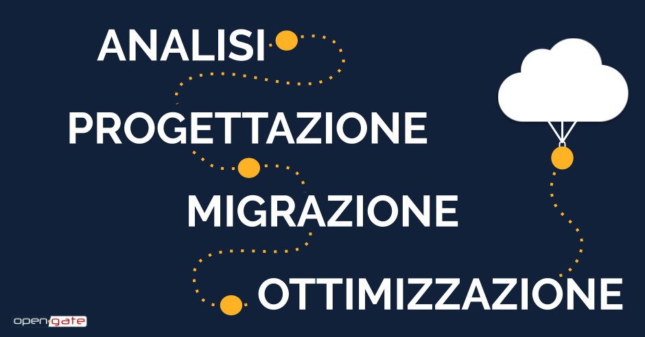 I 4 step per la migrazione